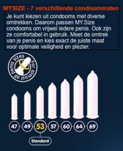 Uitleg over condooms van het merk MY.SIZE